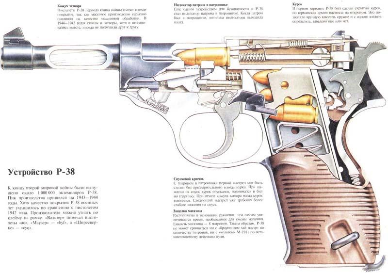 НР-38 (Heeres-Pistole